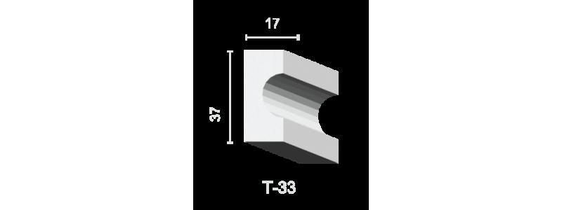 Тяга Т-33